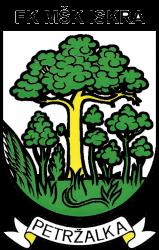Iskra Petržalka